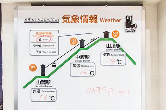 Hokkaido Autumn Guide Mount Moiwa Peak