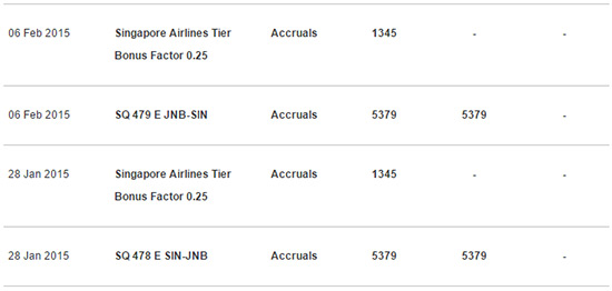 Singapore Airlines Suites SQ12 SIN-NRT SIN JNB mileage accrual